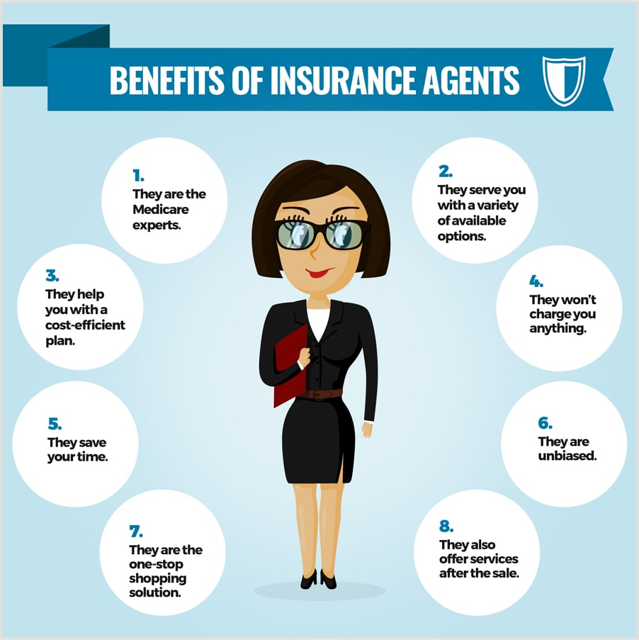 Benefits Of Insurance Agents