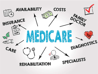 Medicare Planning And Choices